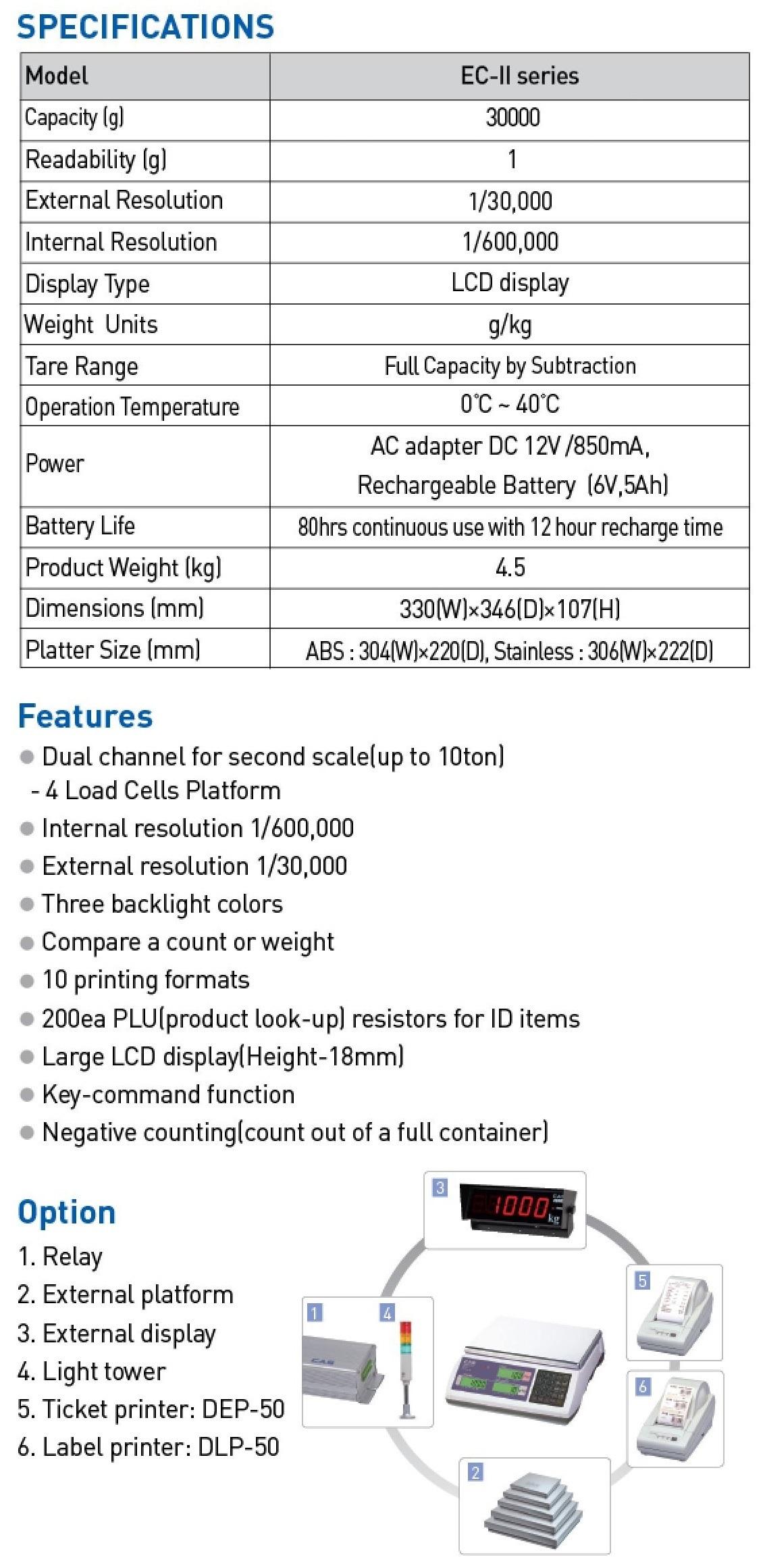 CAS_EC-II 30 desc